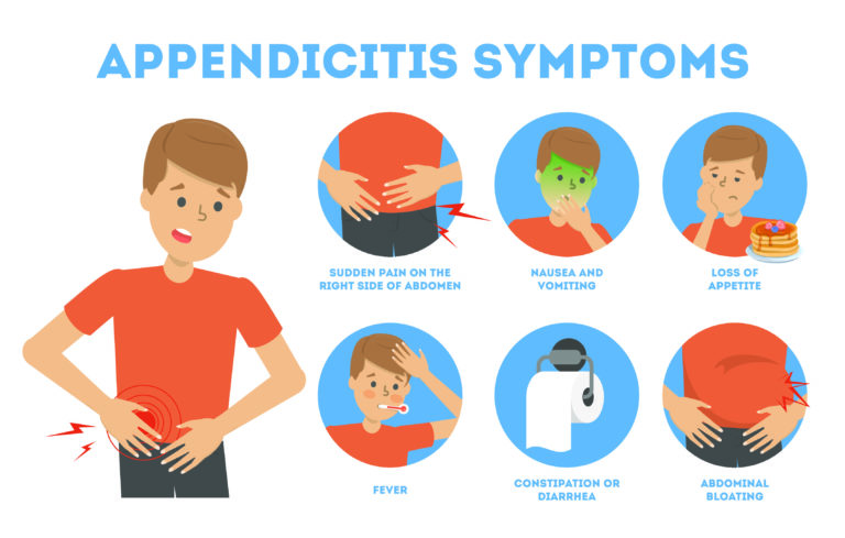 Appendicitis symptoms include sudden pain on the right side of the body, nausea and vomiting, loss of appetite, fever, constipation or diarrhoea and abdominal bloating